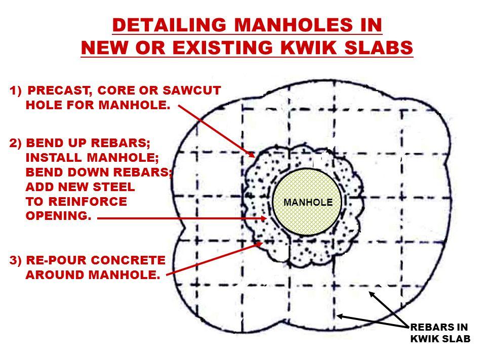 DETAILING MANHOLES IN NEW OR EXISTING KWIK SLABS MANHOLE REBARS IN KWIK SLAB 1)PRECAST, CORE OR SAWCUT HOLE FOR MANHOLE.
