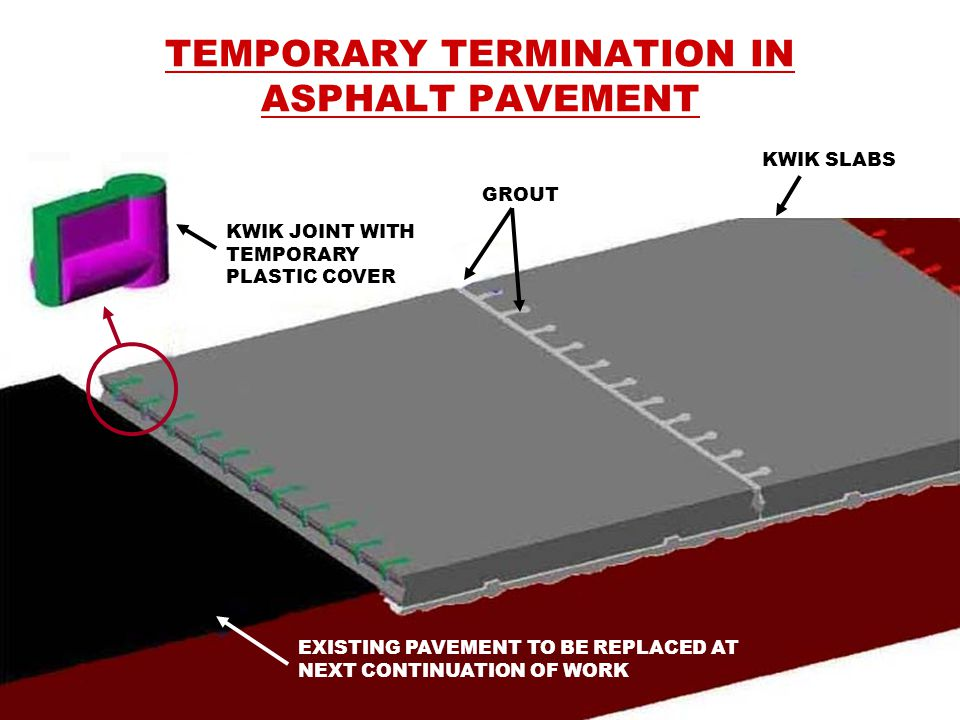 TEMPORARY TERMINATION IN ASPHALT PAVEMENT EXISTING PAVEMENT TO BE REPLACED AT NEXT CONTINUATION OF WORK KWIK SLABS GROUT KWIK JOINT WITH TEMPORARY PLASTIC COVER