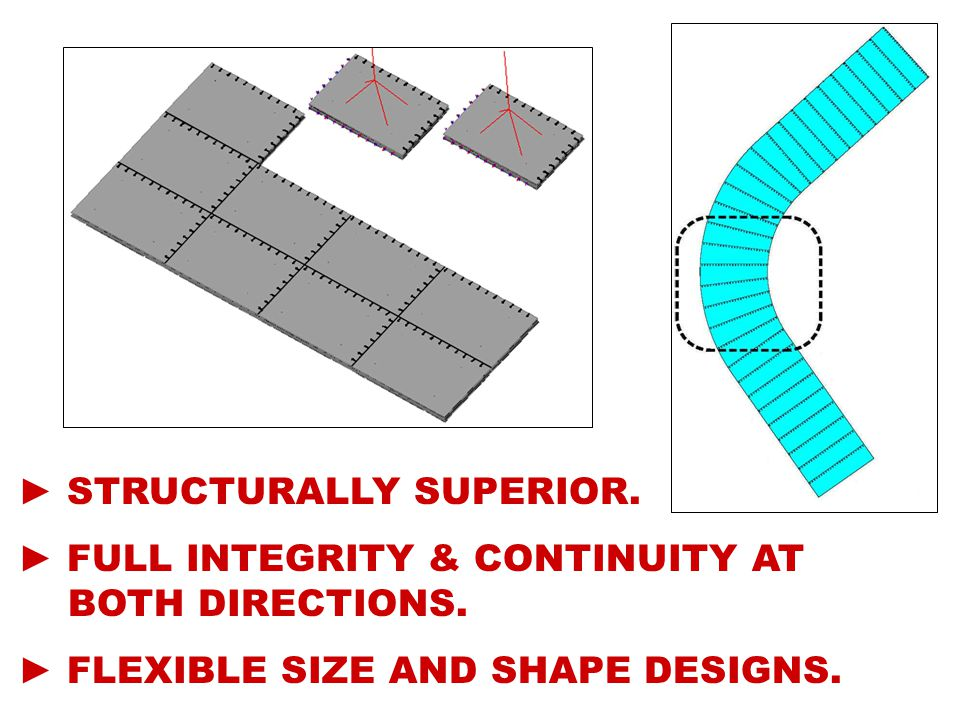 ► STRUCTURALLY SUPERIOR. ► FULL INTEGRITY & CONTINUITY AT BOTH DIRECTIONS.