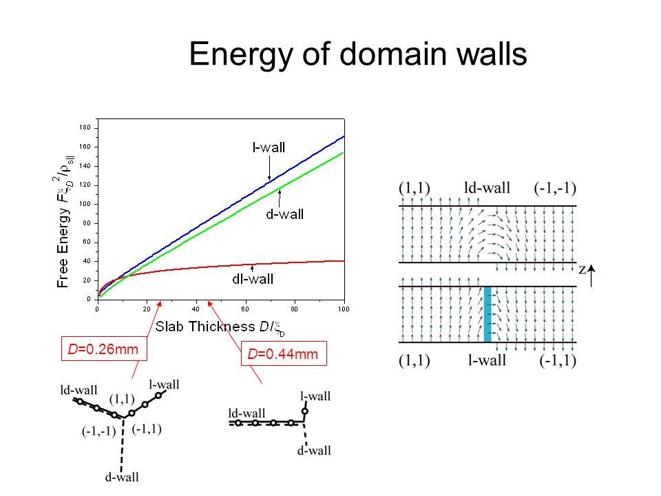 Quantum Phenomena at Low Temperatures, Lammi, 10 January 2004 Energy of domain walls D=0.26mm D=0.44mm