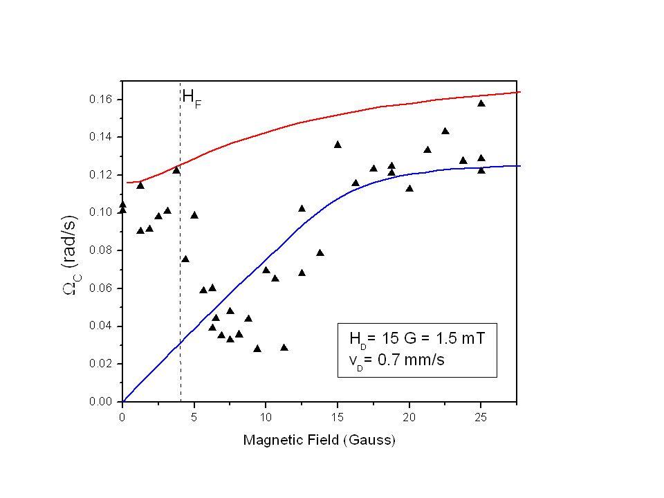Quantum Phenomena at Low Temperatures, Lammi, 10 January 2004