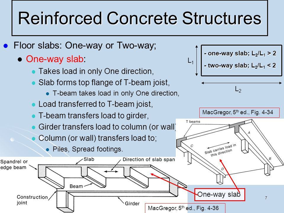 7 Reinforced Concrete Structures Floor slabs: One-way or Two-way; One-way slab: Takes load in only One direction, Slab forms top flange of T-beam joist, T-beam takes load in only One direction, Load transferred to T-beam joist, T-beam transfers load to girder, Girder transfers load to column (or wall), Column (or wall) transfers load to; Piles, Spread footings.