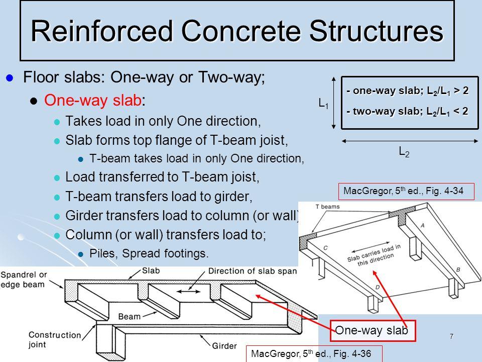 28 Cracking & Failure Mechanisms Concrete cracking process; Concrete cracking process; - : (MacGregor, 5 th ed., pp.