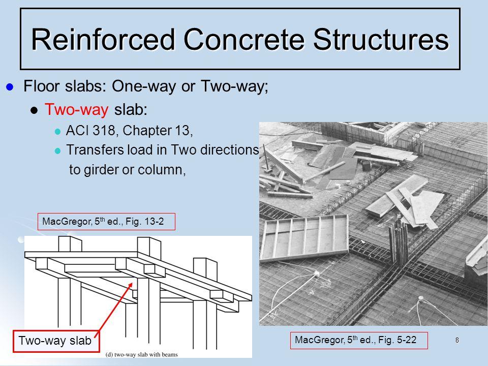 29 Cracking & Failure Mechanisms Concrete cracking process; Concrete cracking process; - : (MacGregor, 5 th ed., pp.