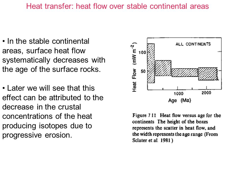 Heat transfer: heat flow over oceanic crust What is the contribution from radioactive elements in the ocean.