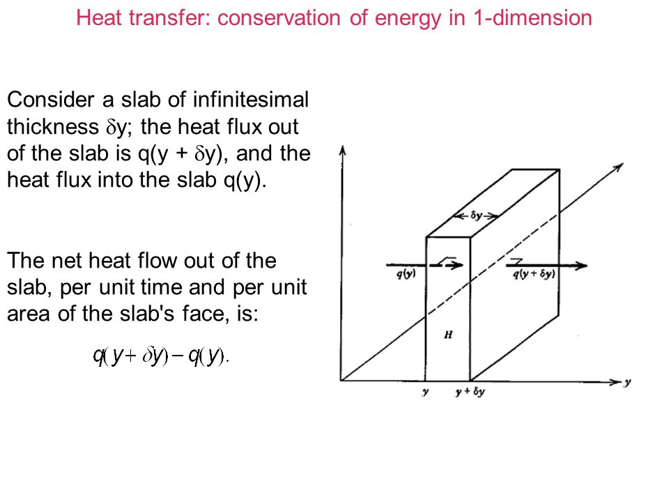 Heat transfer: conservation of energy in 1-dimension In the absence of internal heat production, conservation of energy requires that: Since  y is infinitesimal, we can expand q(y+  y) in a Taylor series as: Ignoring terms higher than the first order term, leads to: Thus: