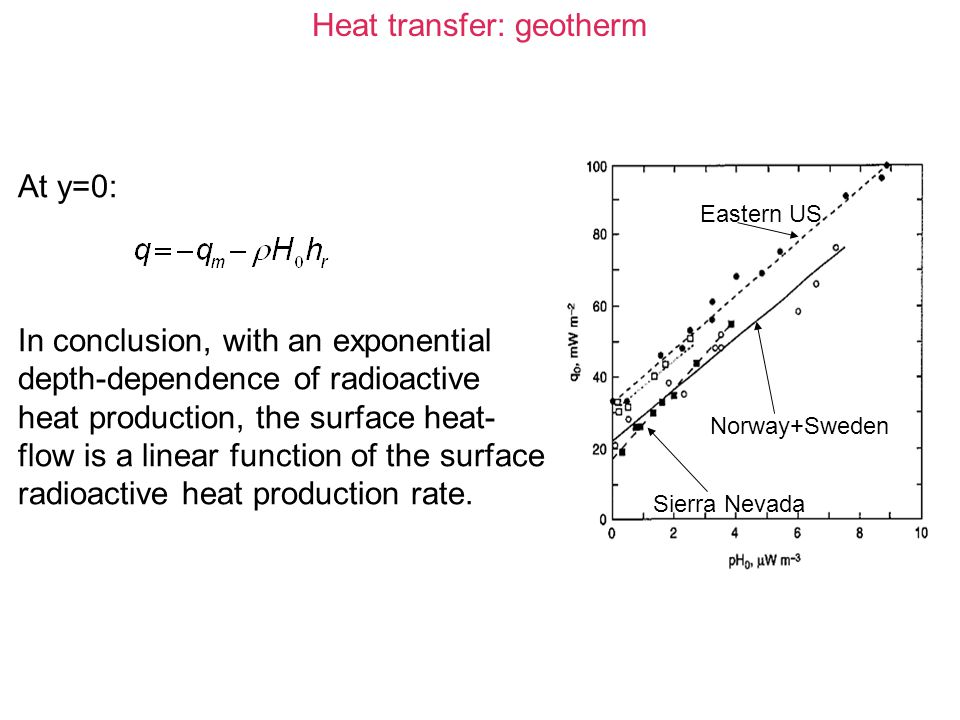 Heat transfer: conduction in 2 and 3 dimensions