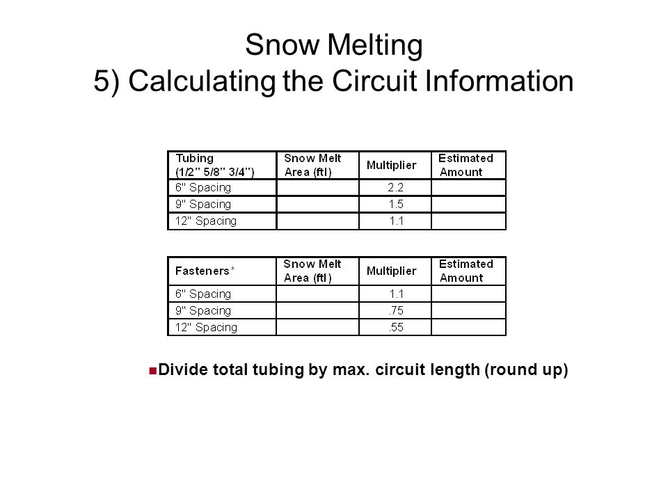 Snow Melting 6) Water/ Glycol Design Selecting the percentage of glycol