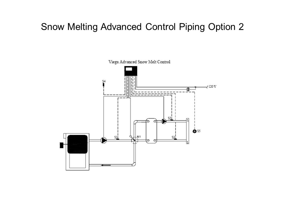 Snow Melting Advanced Control Piping Option 2