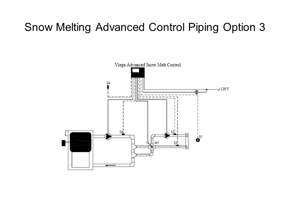 Snow Melting Advanced Control Piping Option 3