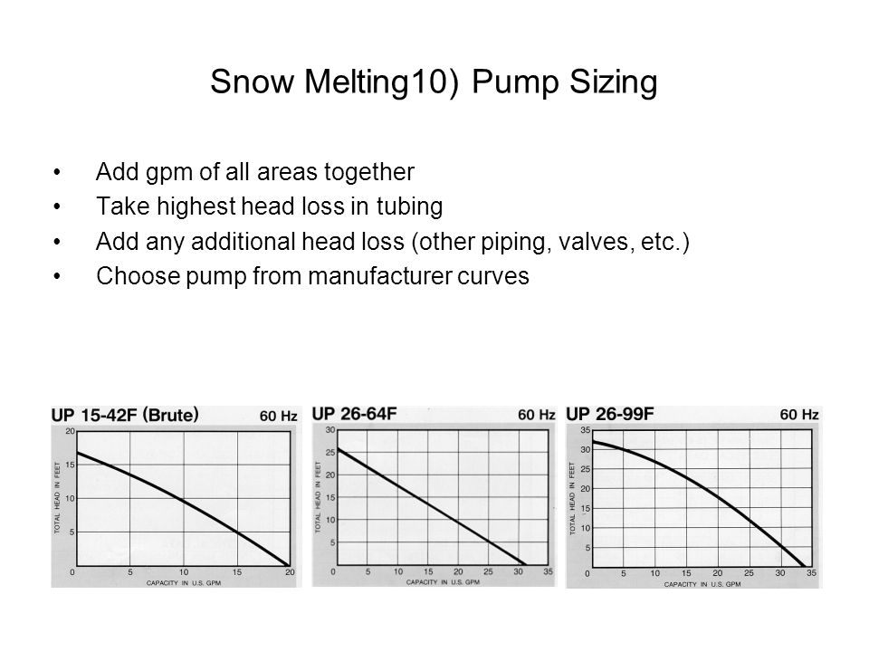 Snow Melting Advanced Control Piping Option 1