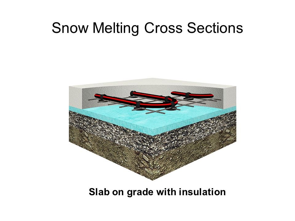 Snow Melting Cross Sections Pavers over sand or stone dust bed with insulation