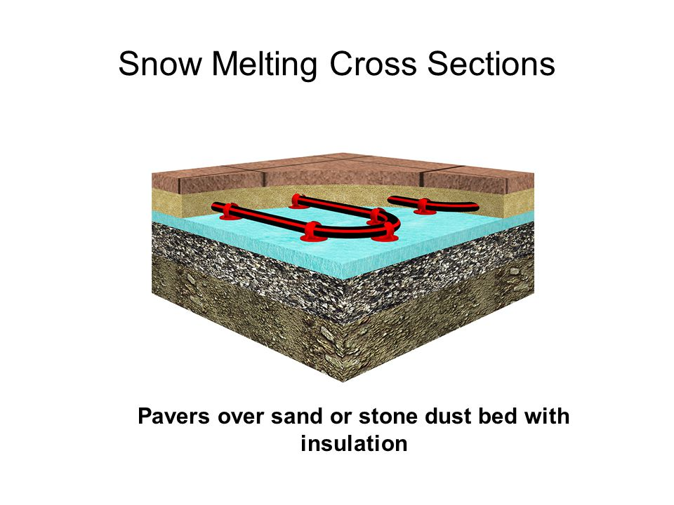 Snow Melting Cross Sections Asphalt over sand or stone dust bed with insulation