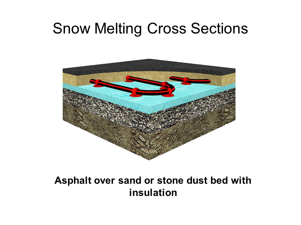 Snow Melting Cross Sections Slab over structural slab