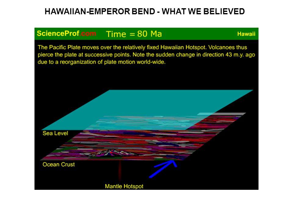 HAWAIIAN-EMPEROR BEND - WHAT WE BELIEVED