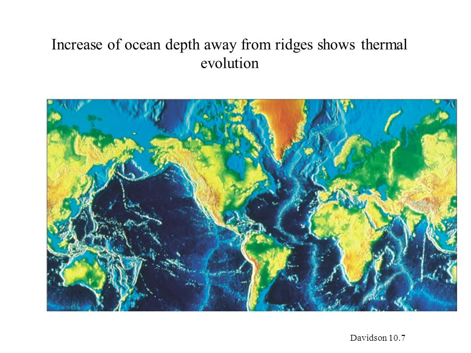 Increase of ocean depth away from ridges shows thermal evolution Davidson 10.7
