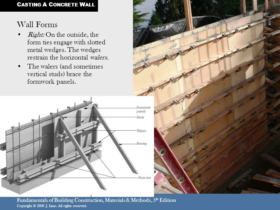 Fundamentals of Building Construction, Materials & Methods, 5 th Edition Copyright © 2009 J. Iano. All rights reserved. Wall Forms Right: On the outsi
