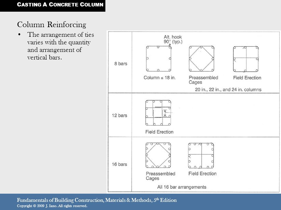 Fundamentals of Building Construction, Materials & Methods, 5 th Edition Copyright © 2009 J. Iano. All rights reserved. Column Reinforcing The arrange