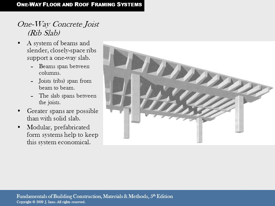 Fundamentals of Building Construction, Materials & Methods, 5 th Edition Copyright © 2009 J. Iano. All rights reserved. One-Way Concrete Joist (Rib Sl