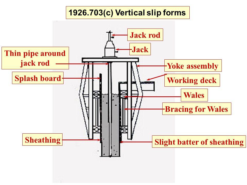 1926.703(c) Vertical slip forms Jack rod Jack Yoke assembly Working deck Wales Bracing for Wales Slight batter of sheathing Sheathing Splash board Thi