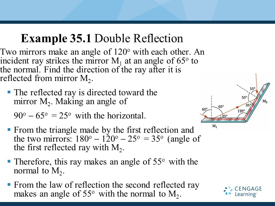 Example 35.1 Double Reflection Two mirrors make an angle of 120 o with each other.