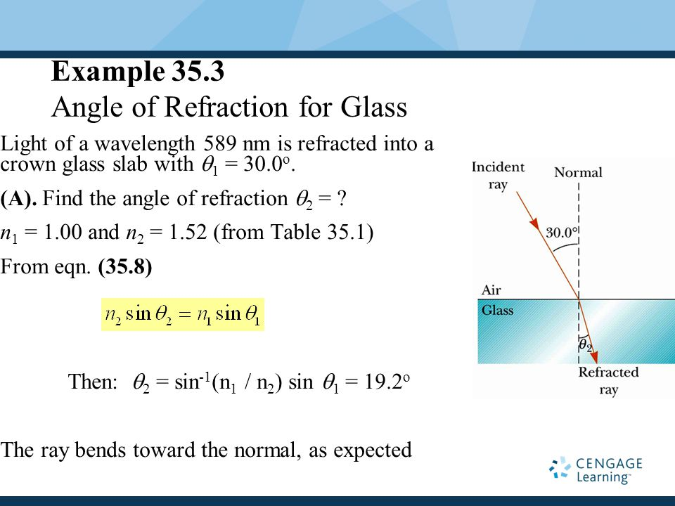 Example 35.3 Angle of Refraction for Glass, 2 ( B).