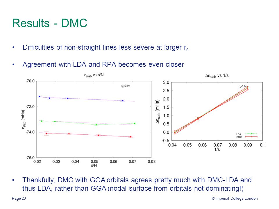 © Imperial College LondonPage 23 Results - DMC Difficulties of non-straight lines less severe at larger r s Agreement with LDA and RPA becomes even closer Thankfully, DMC with GGA orbitals agrees pretty much with DMC-LDA and thus LDA, rather than GGA (nodal surface from orbitals not dominating!)