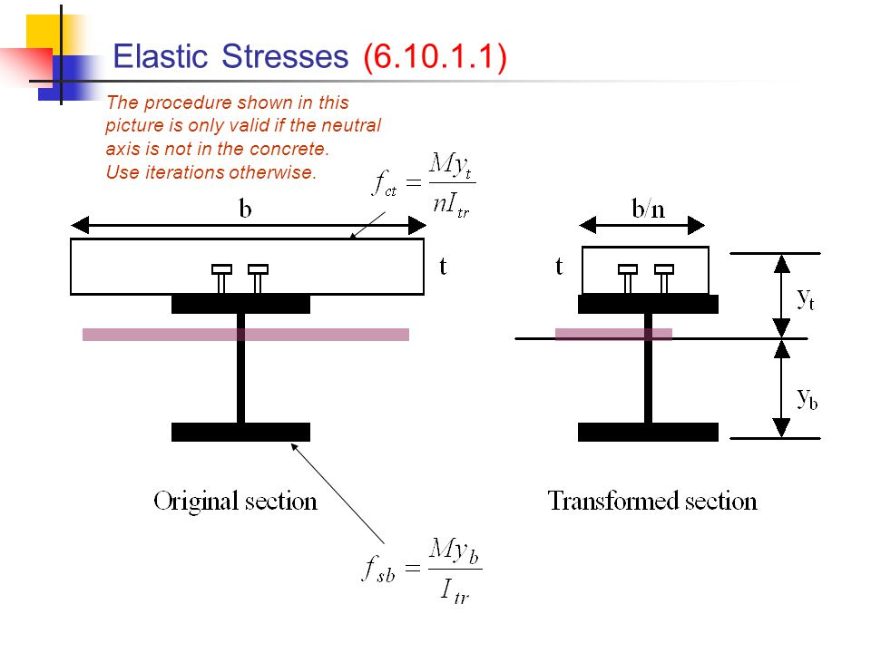 6.10.7 Flexural Resistance Composite Sections in Positive Flexure Compact sections At the strength limit state, the section must satisfy If D p ≤ 0.1 D t, then M n = M p Otherwise, M n = M p (1.07 – 0.7 D p /D t ) Where, D p = distance from top of deck to the N.A.