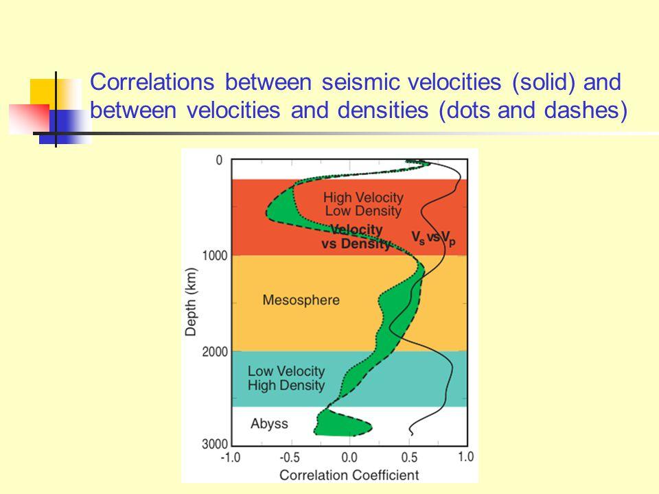 Correlations between seismic velocities (solid) and between velocities and densities (dots and dashes)