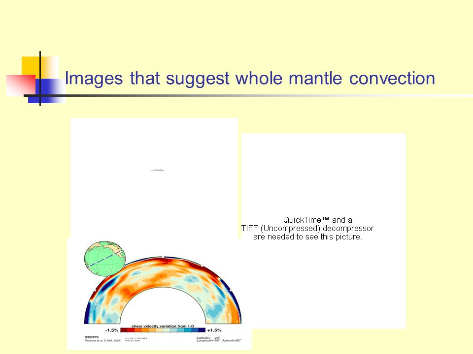 Images that suggest whole mantle convection
