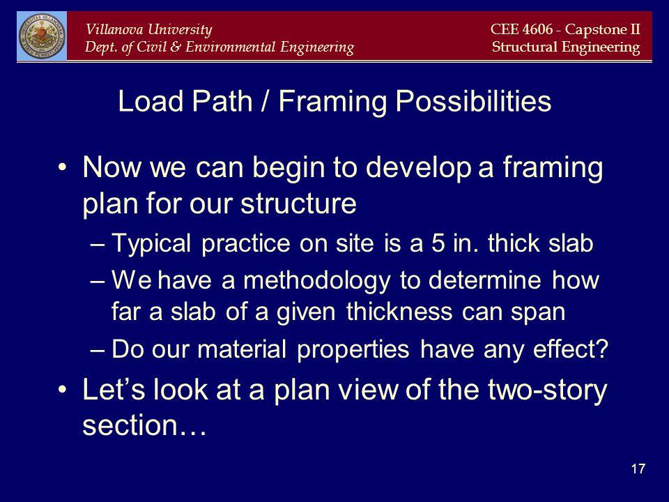 Villanova University Dept. of Civil & Environmental Engineering CEE 4606 - Capstone II Structural Engineering 17 Load Path / Framing Possibilities Now