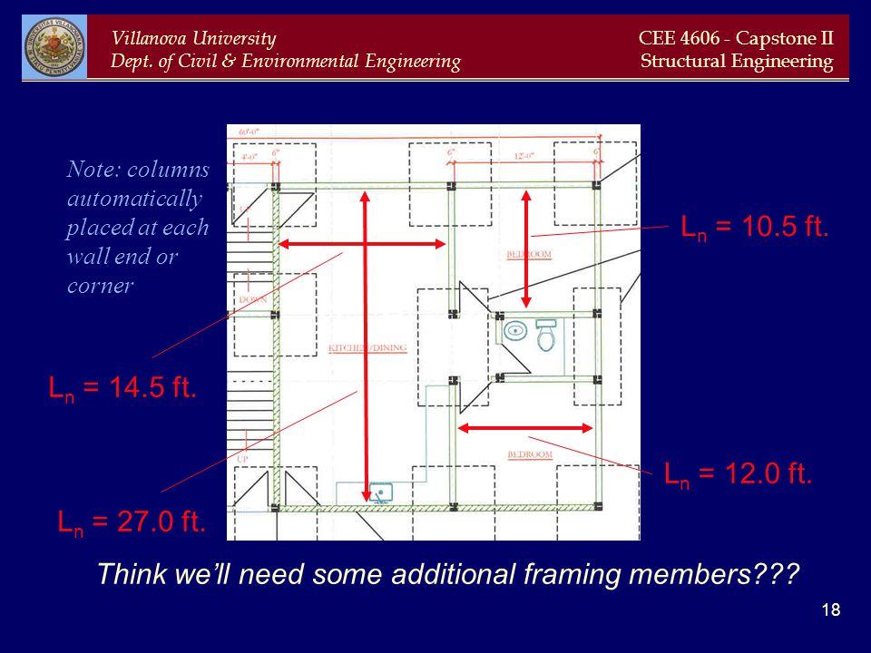 Villanova University Dept. of Civil & Environmental Engineering CEE 4606 - Capstone II Structural Engineering 18 L n = 10.5 ft. L n = 12.0 ft. L n = 1