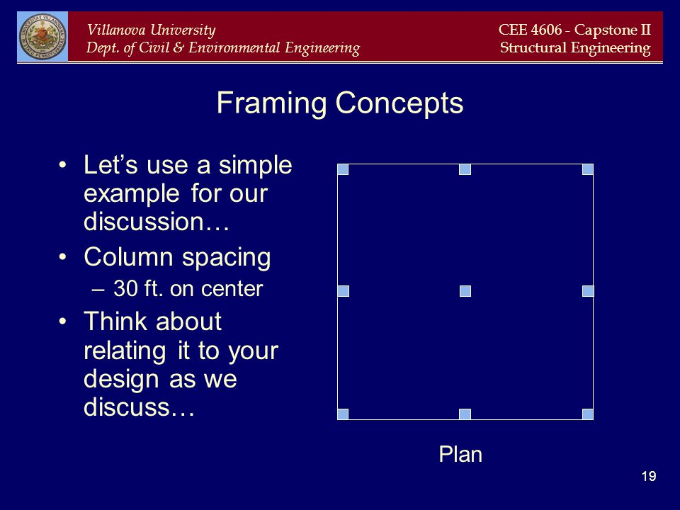 Villanova University Dept. of Civil & Environmental Engineering CEE 4606 - Capstone II Structural Engineering 19 Framing Concepts Let's use a simple e