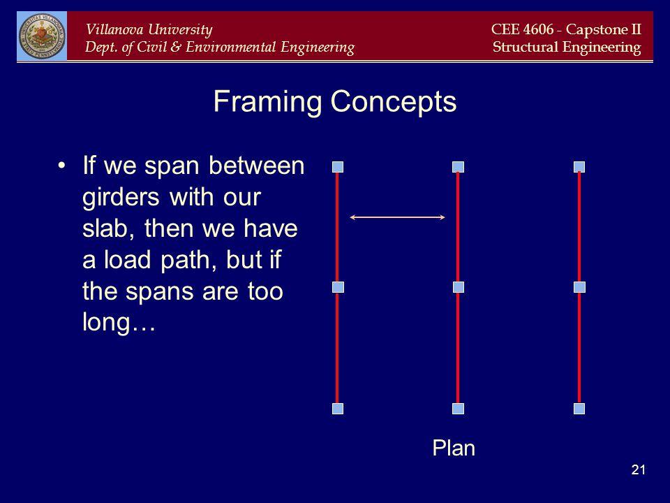 Villanova University Dept. of Civil & Environmental Engineering CEE 4606 - Capstone II Structural Engineering 21 Framing Concepts If we span between g