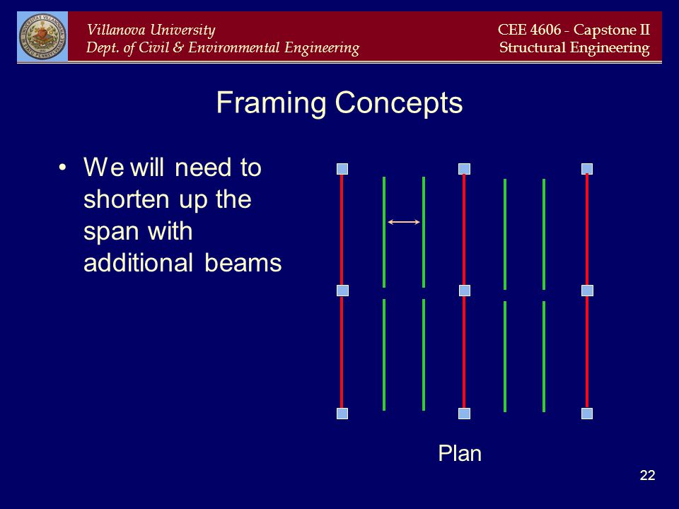 Villanova University Dept. of Civil & Environmental Engineering CEE 4606 - Capstone II Structural Engineering 22 Framing Concepts We will need to shor