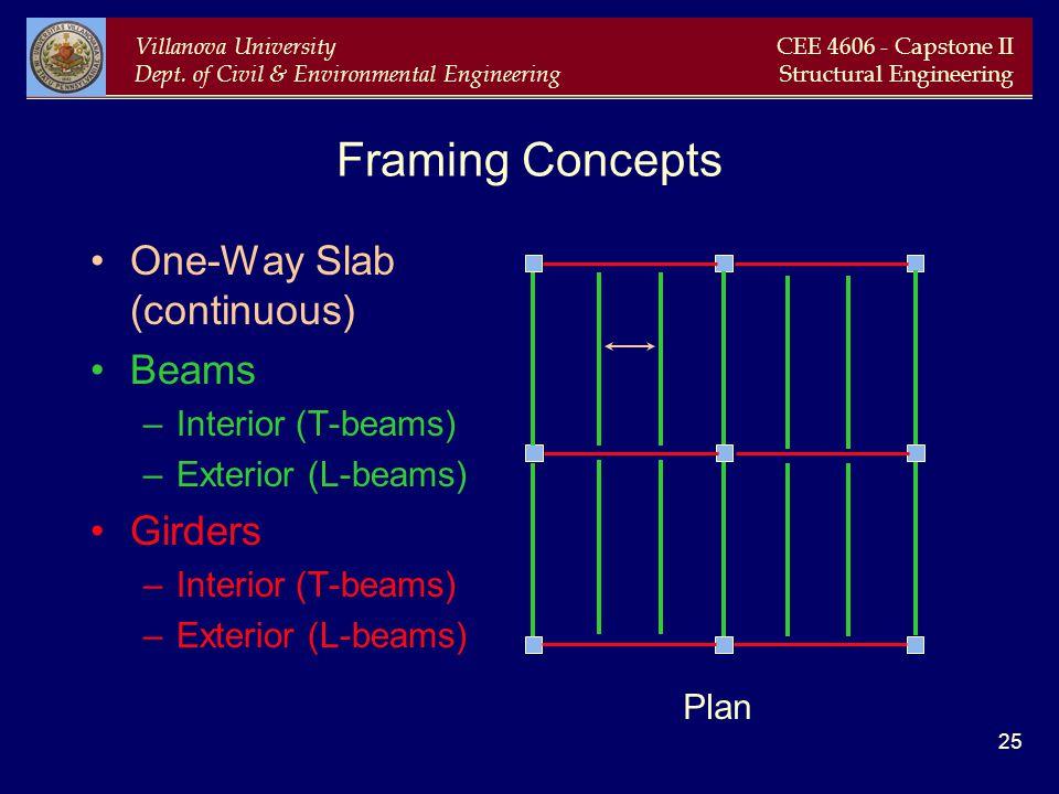 Villanova University Dept. of Civil & Environmental Engineering CEE 4606 - Capstone II Structural Engineering 25 Framing Concepts One-Way Slab (contin