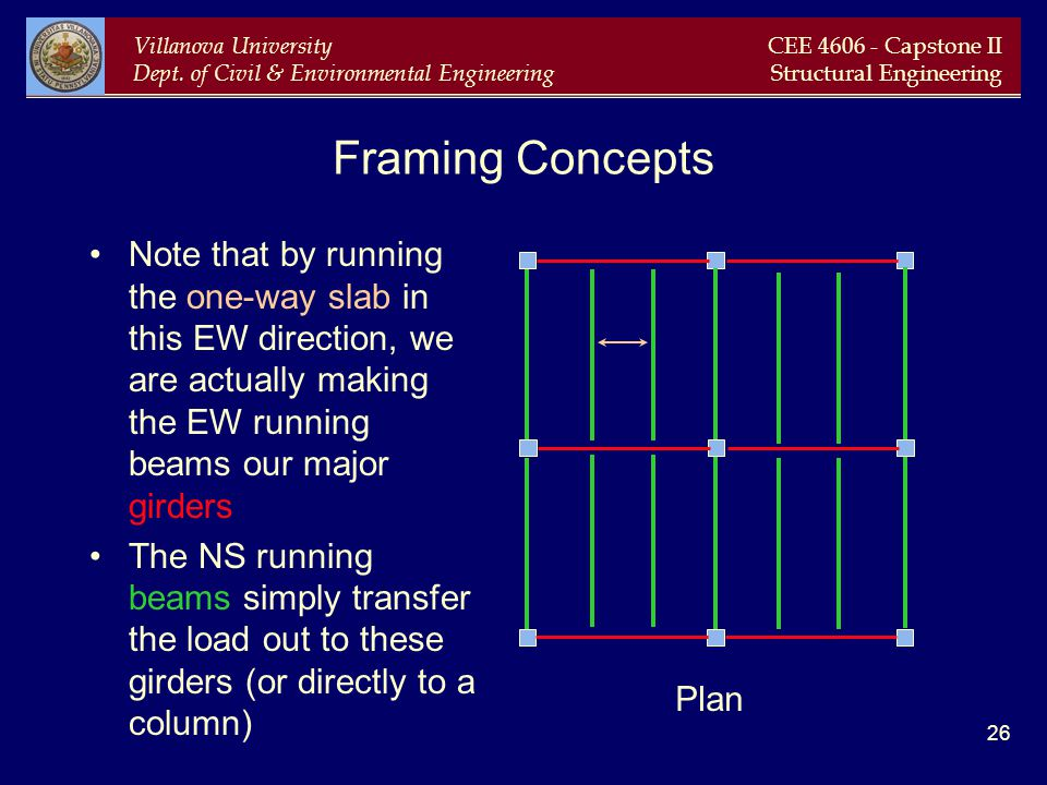 Villanova University Dept. of Civil & Environmental Engineering CEE 4606 - Capstone II Structural Engineering 26 Framing Concepts Note that by running