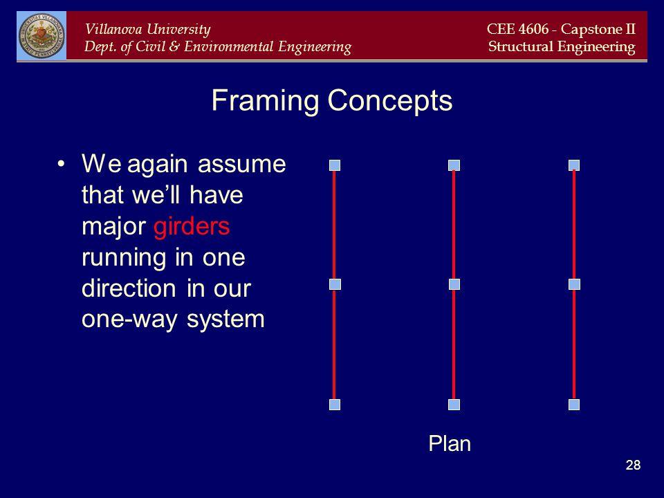 Villanova University Dept. of Civil & Environmental Engineering CEE 4606 - Capstone II Structural Engineering 28 Framing Concepts We again assume that