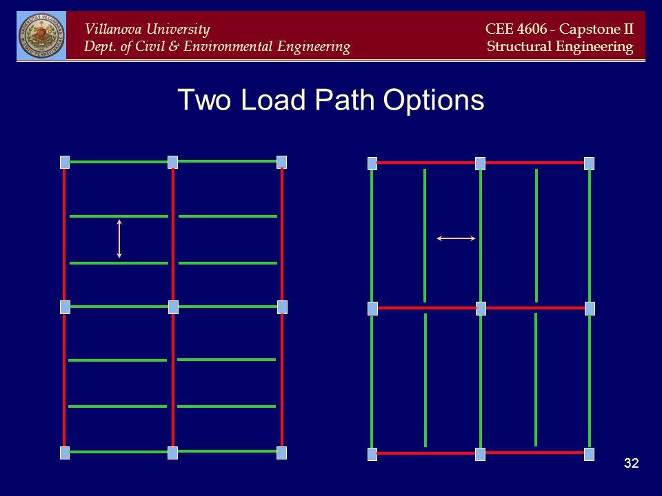 Villanova University Dept. of Civil & Environmental Engineering CEE 4606 - Capstone II Structural Engineering 32 Two Load Path Options