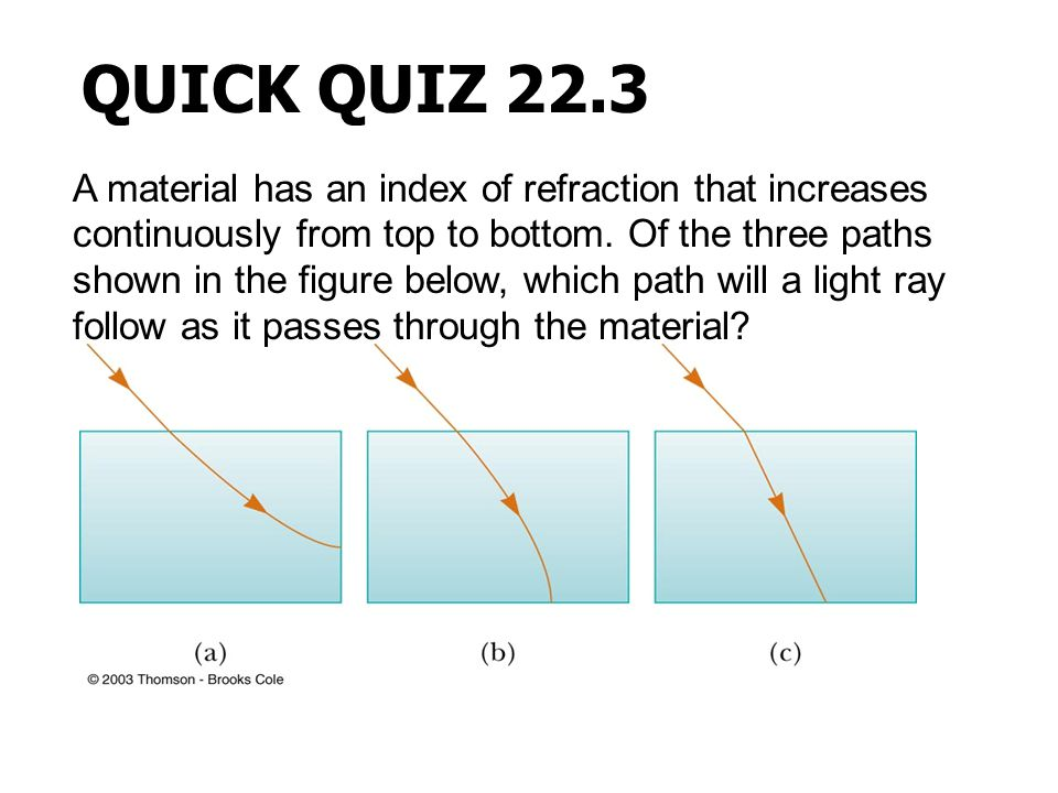 A material has an index of refraction that increases continuously from top to bottom. Of the three paths shown in the figure below, which path will a