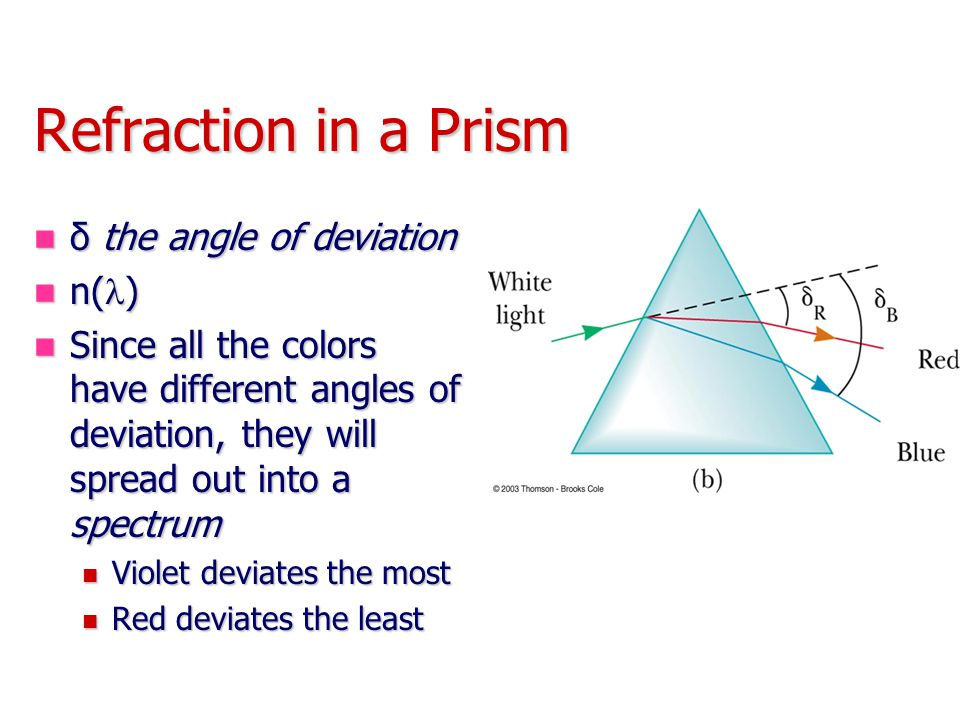 Refraction in a Prism δ the angle of deviation δ the angle of deviation n( ) n( ) Since all the colors have different angles of deviation, they will s
