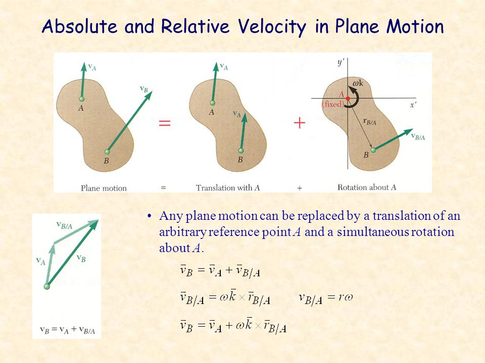 Absolute and Relative Velocity in Plane Motion Any plane motion can be replaced by a translation of an arbitrary reference point A and a simultaneous rotation about A.