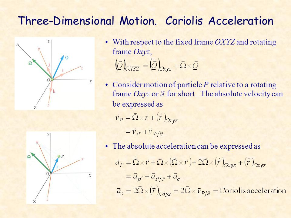 Three-Dimensional Motion.