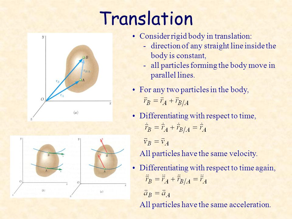 Translation Consider rigid body in translation: -direction of any straight line inside the body is constant, -all particles forming the body move in parallel lines.