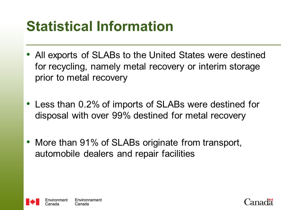 Statistical Information All exports of SLABs to the United States were destined for recycling, namely metal recovery or interim storage prior to metal