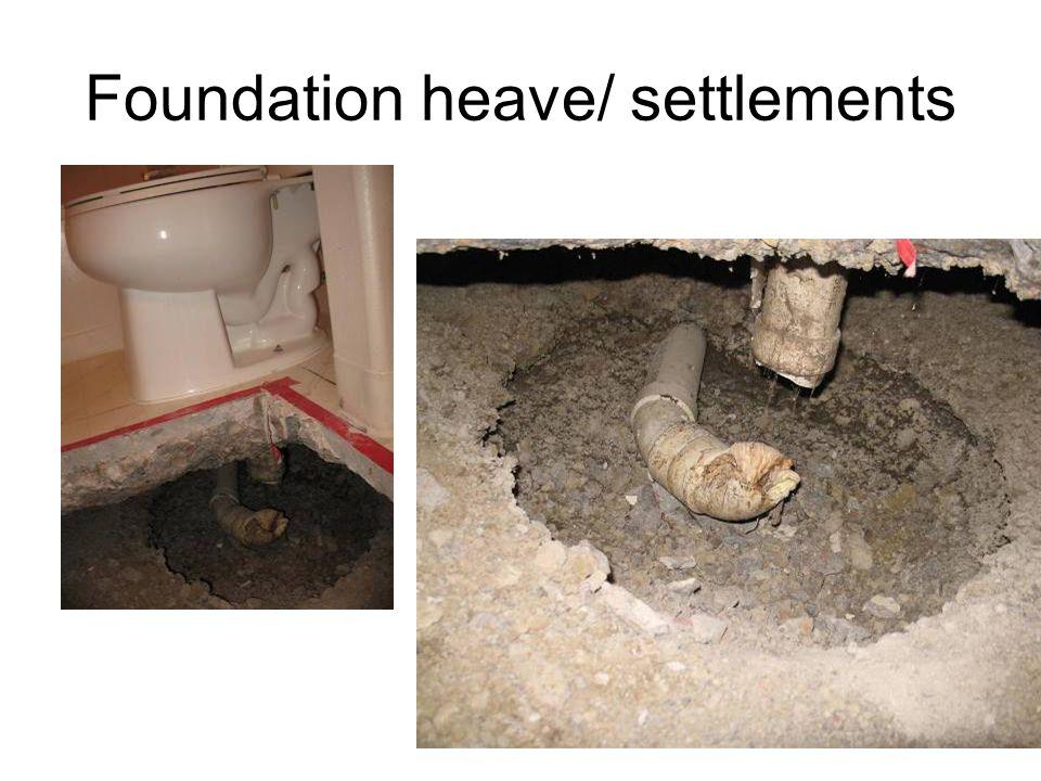 Foundation heave/ settlements