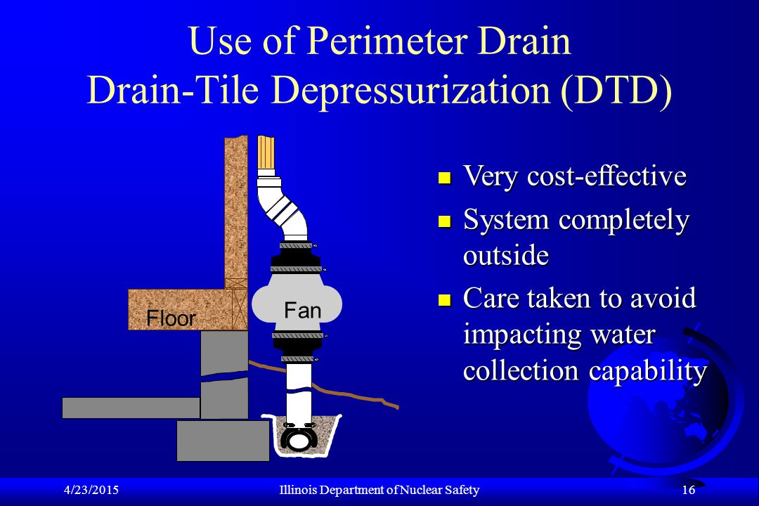 4/23/2015Illinois Department of Nuclear Safety 16 Use of Perimeter Drain Drain-Tile Depressurization (DTD) n Very cost-effective n System completely outside n Care taken to avoid impacting water collection capability Floor Fan