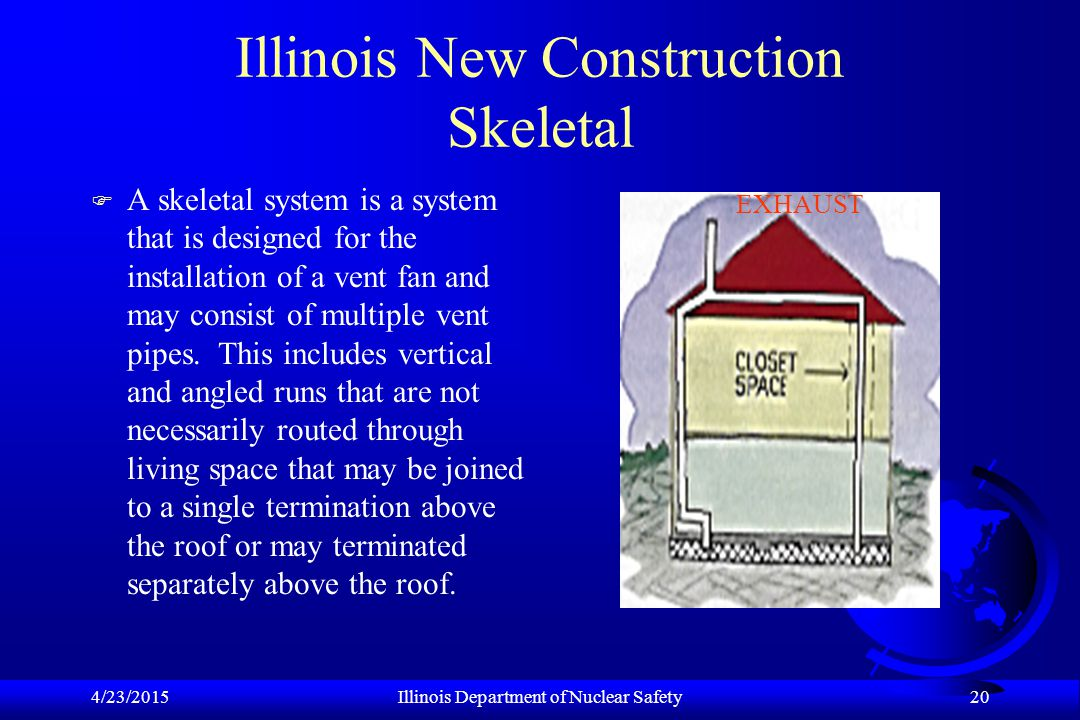 4/23/2015Illinois Department of Nuclear Safety 20 Illinois New Construction Skeletal F A skeletal system is a system that is designed for the installation of a vent fan and may consist of multiple vent pipes.