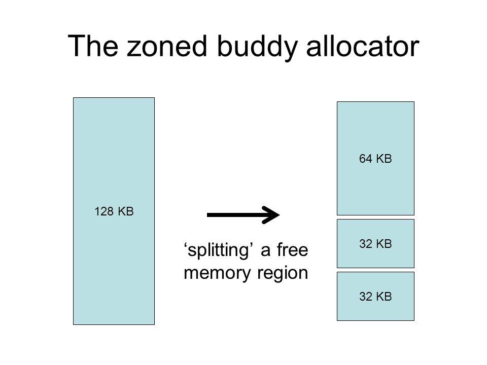 block allocation sizes Smallest block is 4 KB (i.e., one page) order = 0 Largest block is 128 KB (i.e., 32 pages) order = 5
