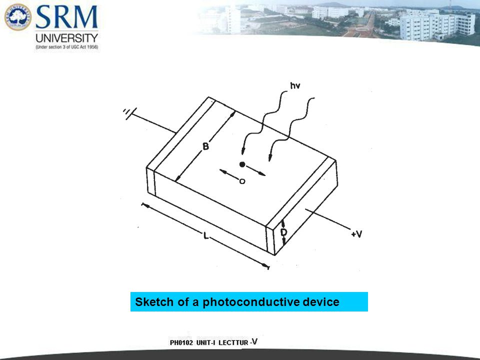 Sketch of a photoconductive device